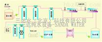 电子纯化水设备