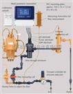 德国WTW 在线电导监测仪(LF 170)