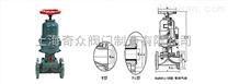 气动衬胶、衬氟塑料隔膜阀(常闭式)