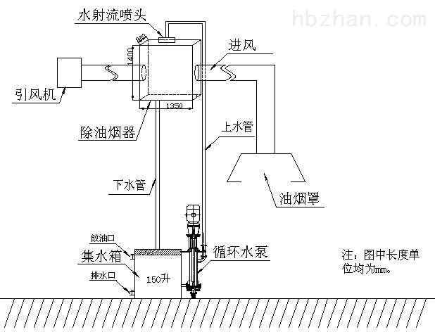 大中型厨房油烟净化器