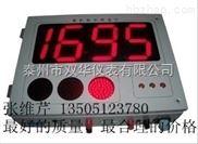 钢水测温仪