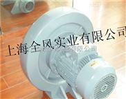 CX-75H中壓隔熱風機