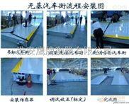 徐州30吨地磅(6米地磅)&#215