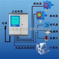 溴甲烷檢測儀,氣體檢測儀