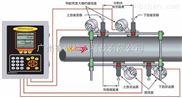 CTF878-夾裝式氣體超聲波流量計DigitalFlow™ CTF878