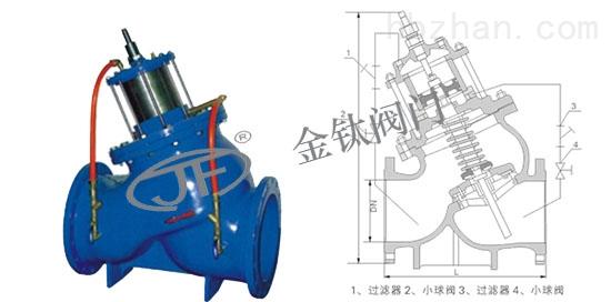 jd745x活塞式多功能水泵控制阀图片