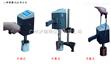 便攜式數字粘度計(LPDV-1)25-15萬