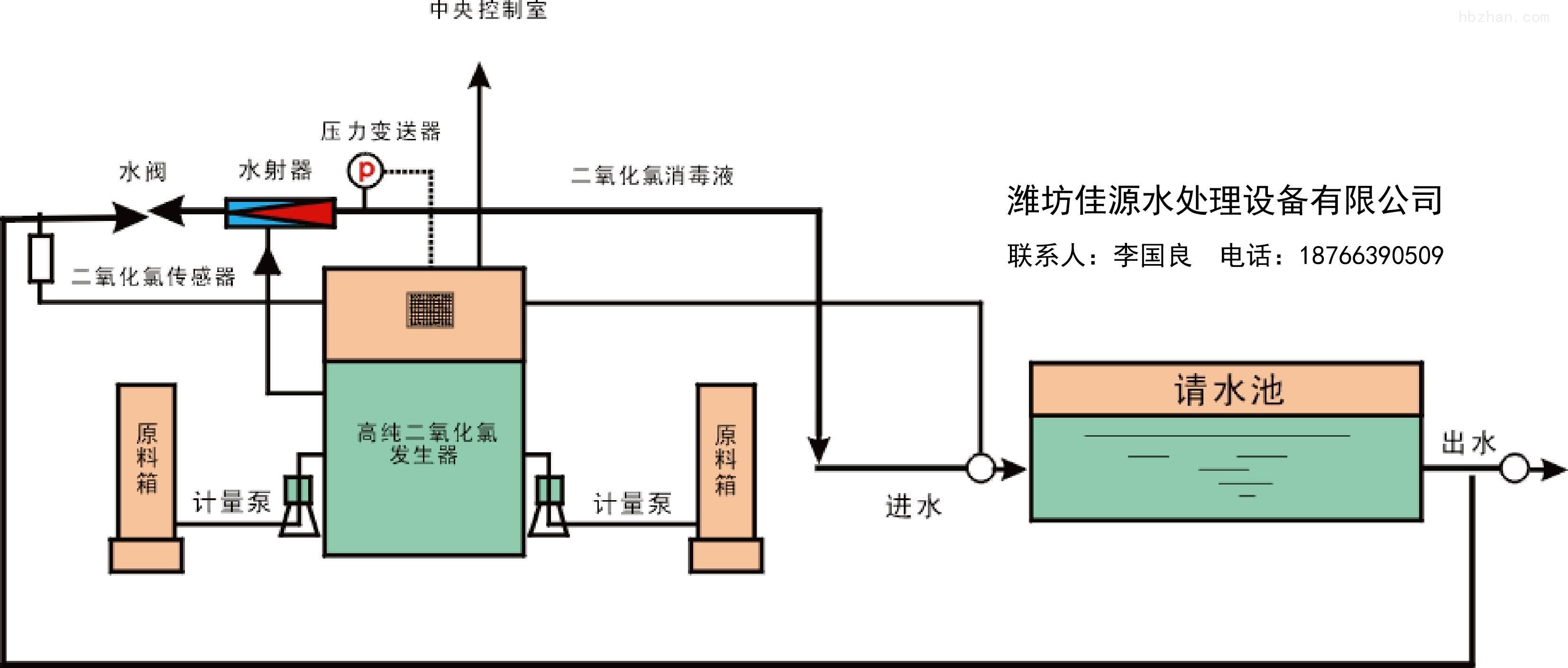 二氧化氯发生器原理图