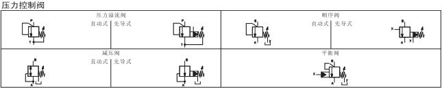 atos液压阀符号大全图片