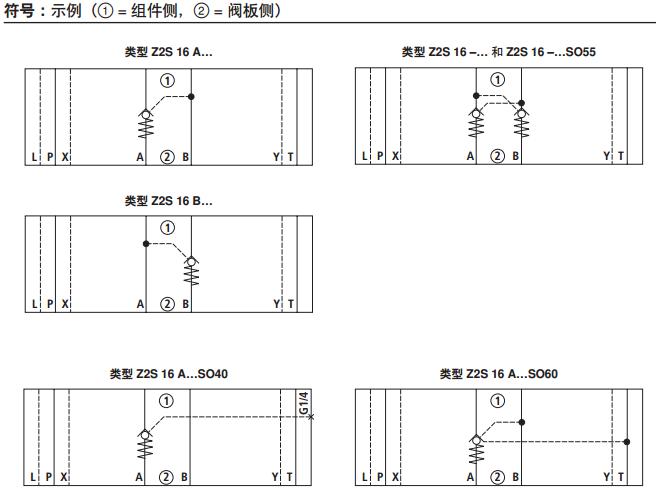 力士乐z2s16系列先导式单向阀的原理及技术参数说明图片