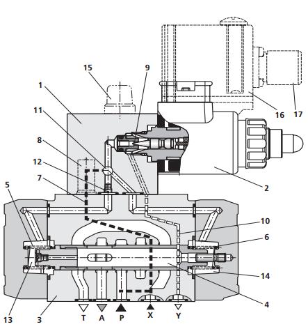 rexroth先导式三通比例减压阀