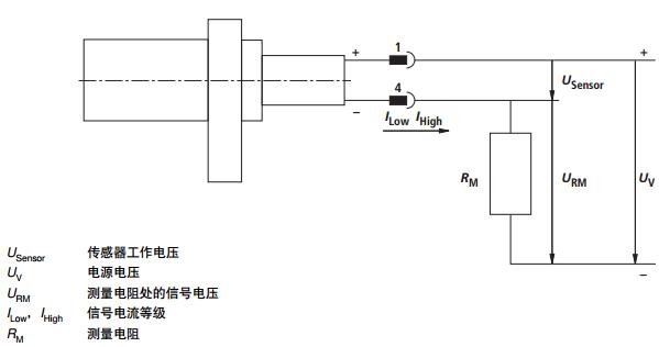 """2 线电流接口用于信号的传输。传感器提供电流信号。低电流(ILow = 有源元件的内部电流消耗)被认为是""""低电平""""信号。高电流(IHigh = I Low + ΔI;ΔI = 通过与有源元件并联的路径的附加电流)被认为是""""高电平""""信号。在控制设备中,测量电阻 RM 将来自传感器的电流转换为电压信号。评估电路通过电压的强度识别施加的是""""高电平""""信号还是""""低电平""""信号。 力士乐DSM1-10速度传感器的系统说明: 完全装配的设备由以下部分组成"""