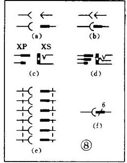 电子台秤电路图中接线元件:开关和接插件的符号介绍