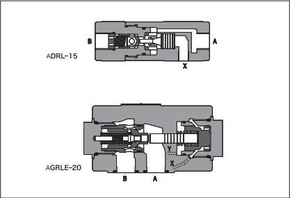 atos先导式单向阀,阿托斯液控单向阀图片