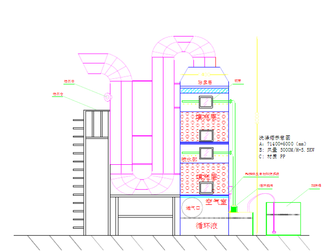 废气洗涤塔结构说明