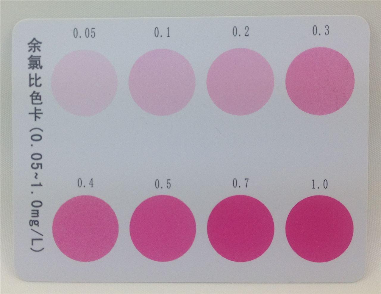 dpd余氯检测试剂盒 快速测试 比色管 厂家直销