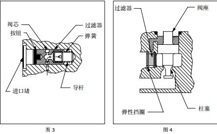 > vickers远程电气调整溢流阀  额定值:cge 系列的最高额定压力是 210图片