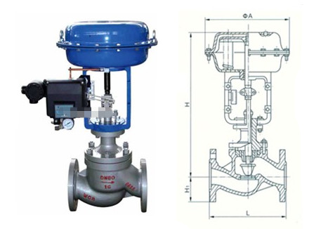 zjhp型精小型气动单座调节阀图片实物对比图