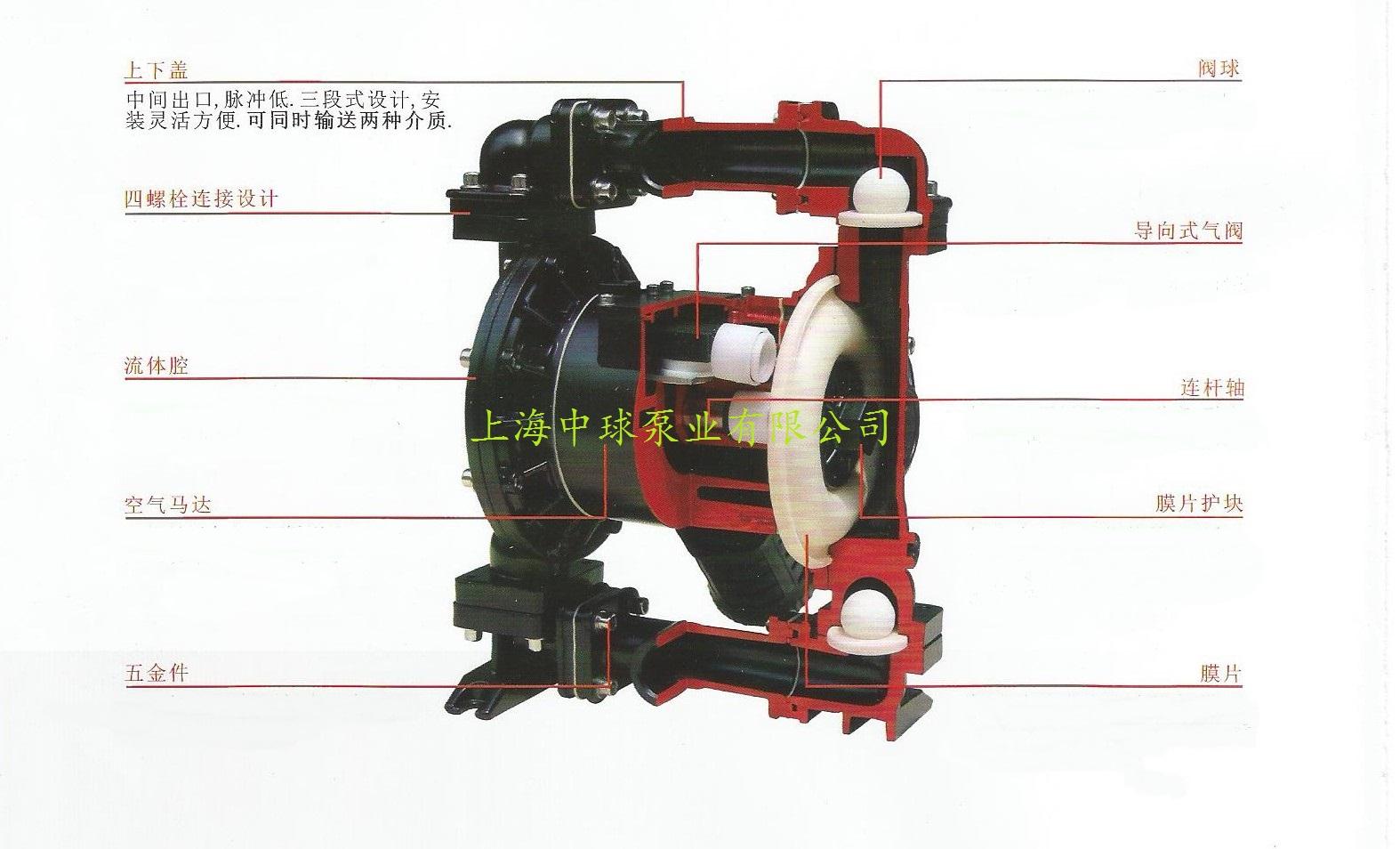 第四代qby气动隔膜泵结构特点图片