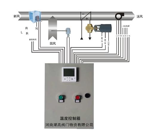 电动调节阀按比例加积分方式动作