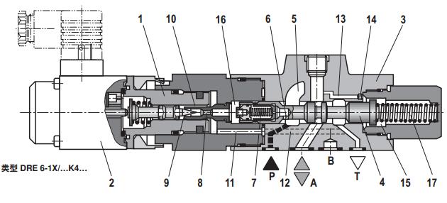 力士乐电控先导式三通减压阀图片