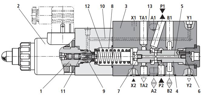 rexroth叠加式三通比例减压阀图片