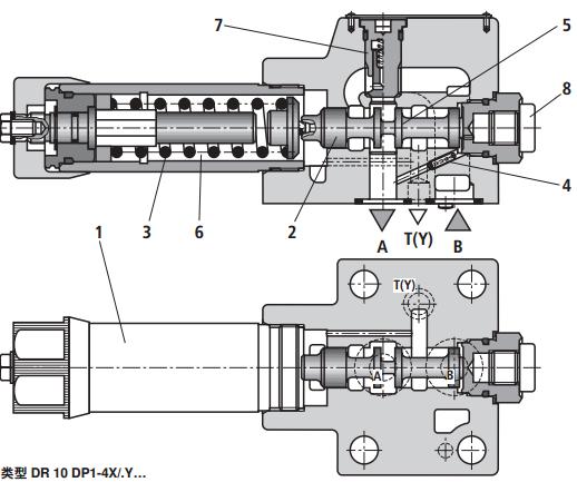 力士乐直动式三通减压阀DR10DP的主要技术数据: 重量 kg 3 安装位置 任意 环境温度范围 °C –30 至 +50(NBR 密封件) –20 至 +50(FKM 密封件) 液压 最大工作压力 –油口B bar 315 最大次级压力 –油口A bar 25; 75; 150; 210 最大背压 –油口 T(Y) bar 160 最大流量 l/min 80 液压油温度范围 °C –30 至 +80(NBR 密封件