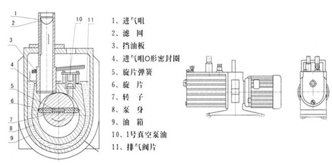 2xz型-旋片式实验室用真空泵