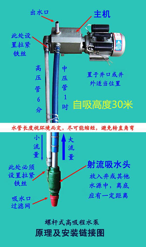 螺杆式高吸程自吸泵安装图