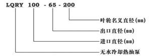 LQRY导热油泵型号意义