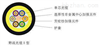 (GYFD/B)(GYFB/D)野战光纤
